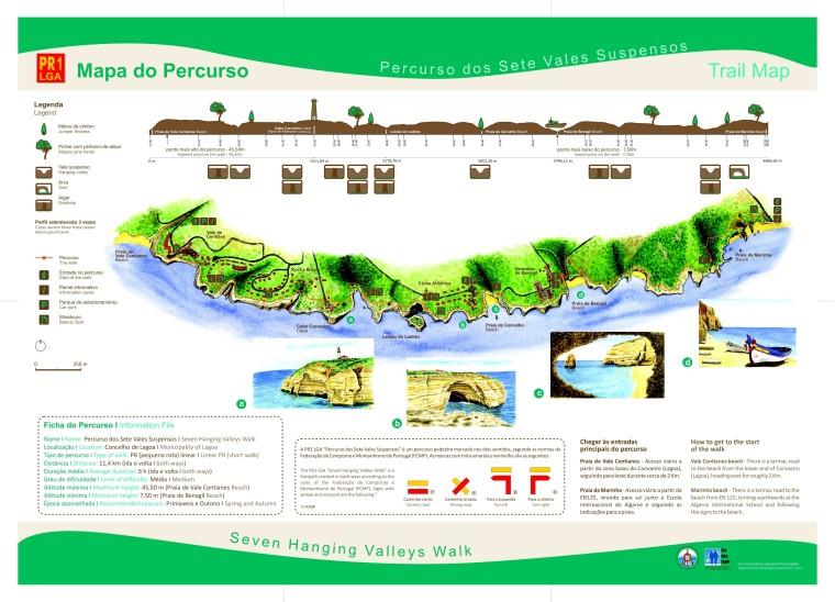 mapa-percurso